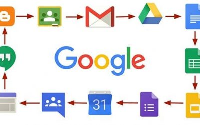 6 Reasons to choose Gmail for Business (Google G Suite)