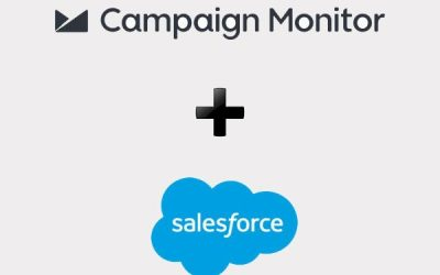 Sales Force integrates with Campaign Monitor